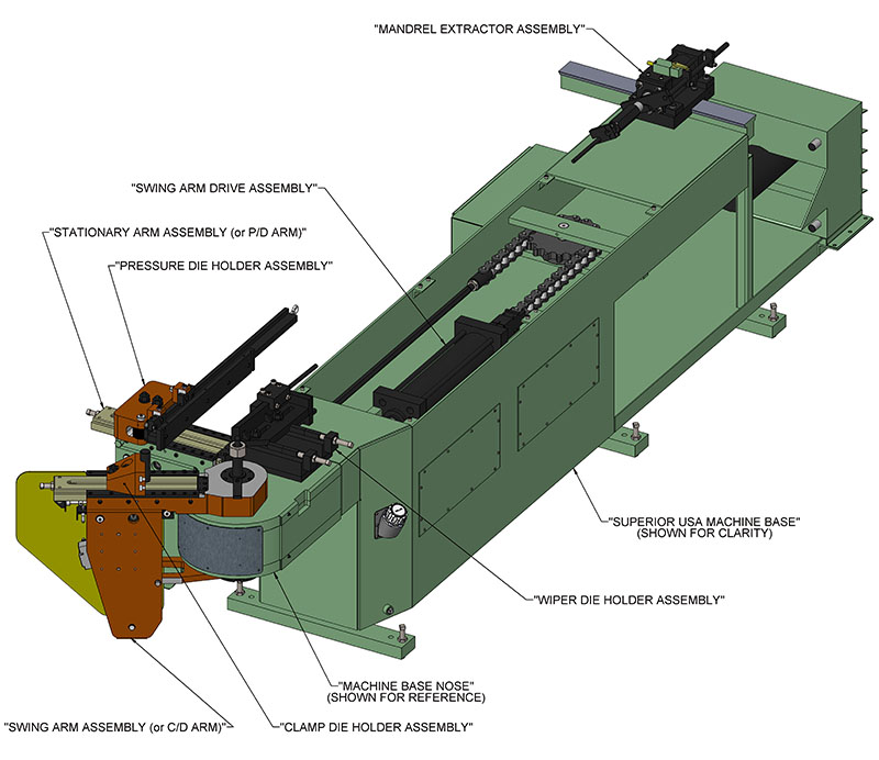 Pines Benders and Assembly Parts 250 and 300 Series Pines Bender #1¼ & #2 Sub Assembly Parts